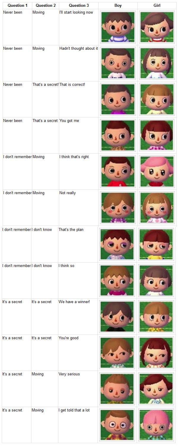 Animal Crossin New Leaf Hair Guide