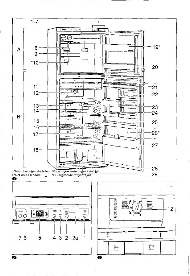 Холодильники бош инструкция по эксплуатации