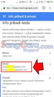 Panduan Baru Tentang Contoh Alamat Email Pemulihan Gmail Akun Google Dan Bagaimana Cara Membuatnya Bisa Ditemukan Disini Pake Penga Pemulihan Google Pengikut
