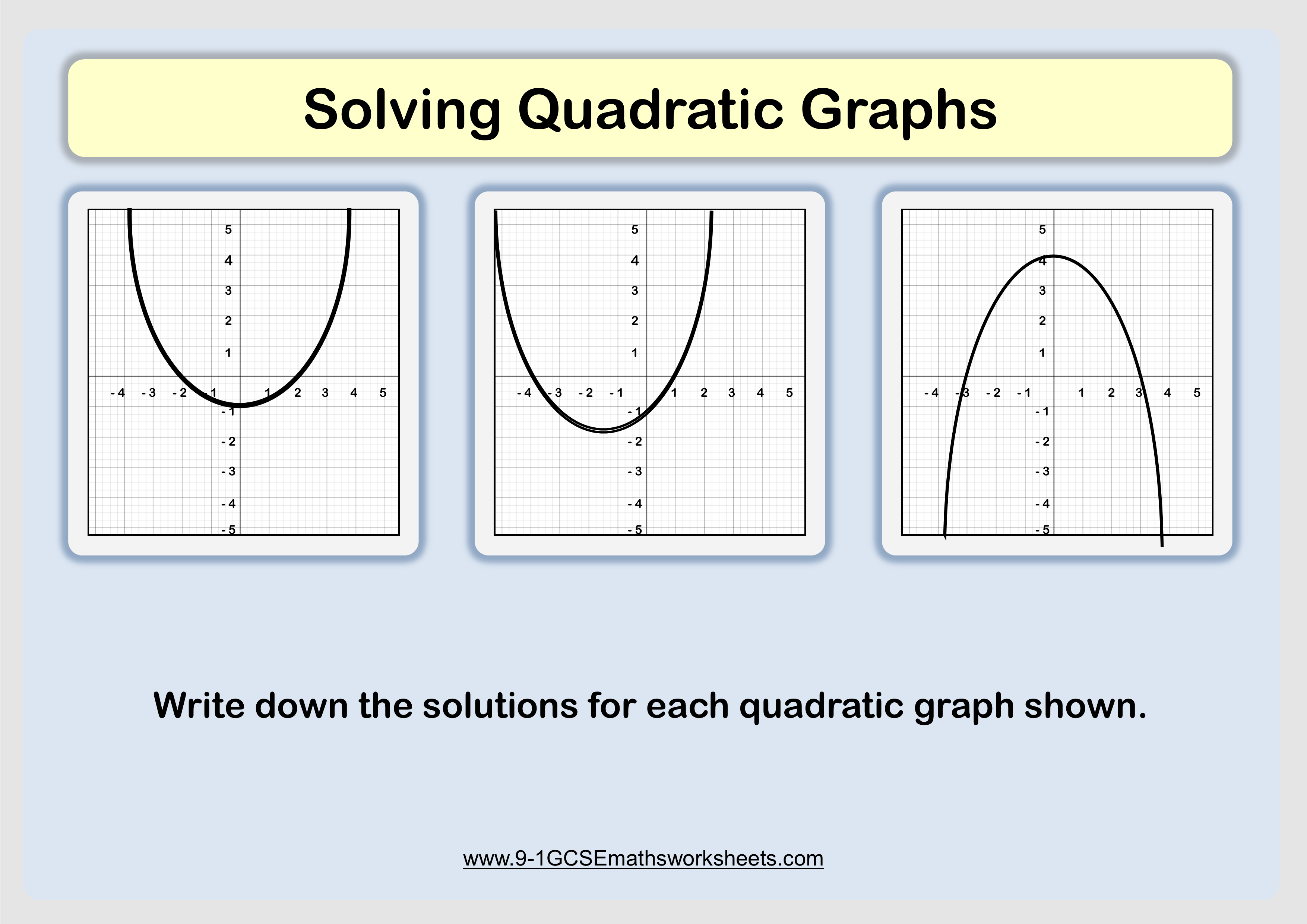 Solving Quadratic Graphs Example For Shading Regions Of