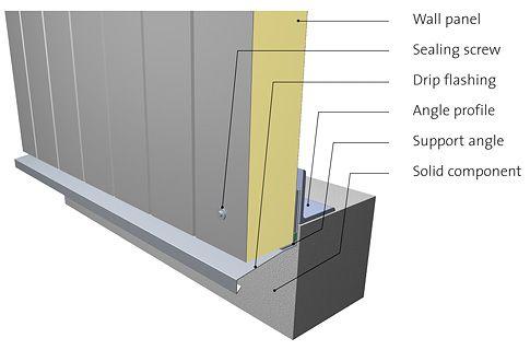 Kian Sandwich Panel Service Duplex House Locker