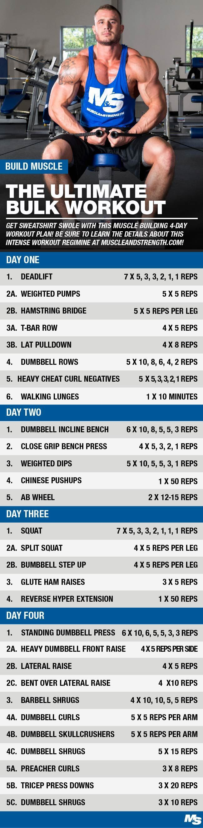 Sweatshirt Swole: The Ultimate Bulking Workout Plan #fitness #fitnessworkouts