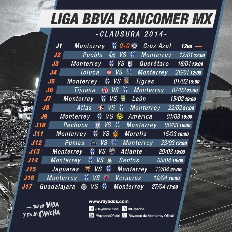 Calendario Del Clausura 2014 En La Liga Bancomer Mx Resultados De La Jornada 1 Rayados Futbol Monterrey Mexico Pics Weather Weather Screenshot