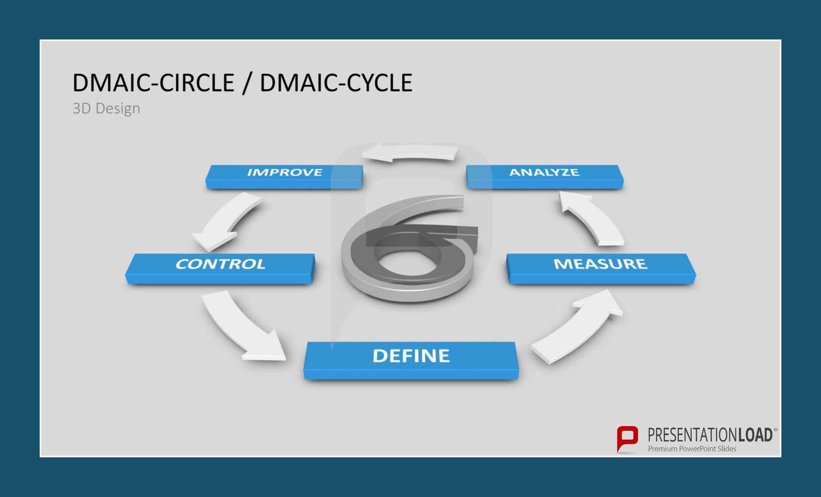 DMAIC-Circle / DMAIC-Cycle; 3D-Design - Six Sigma – PowerPoint ...
