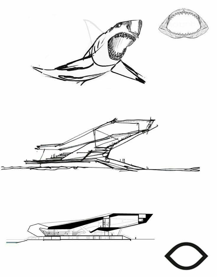 Pin By Aie Calatrava On Analogic Pinterest