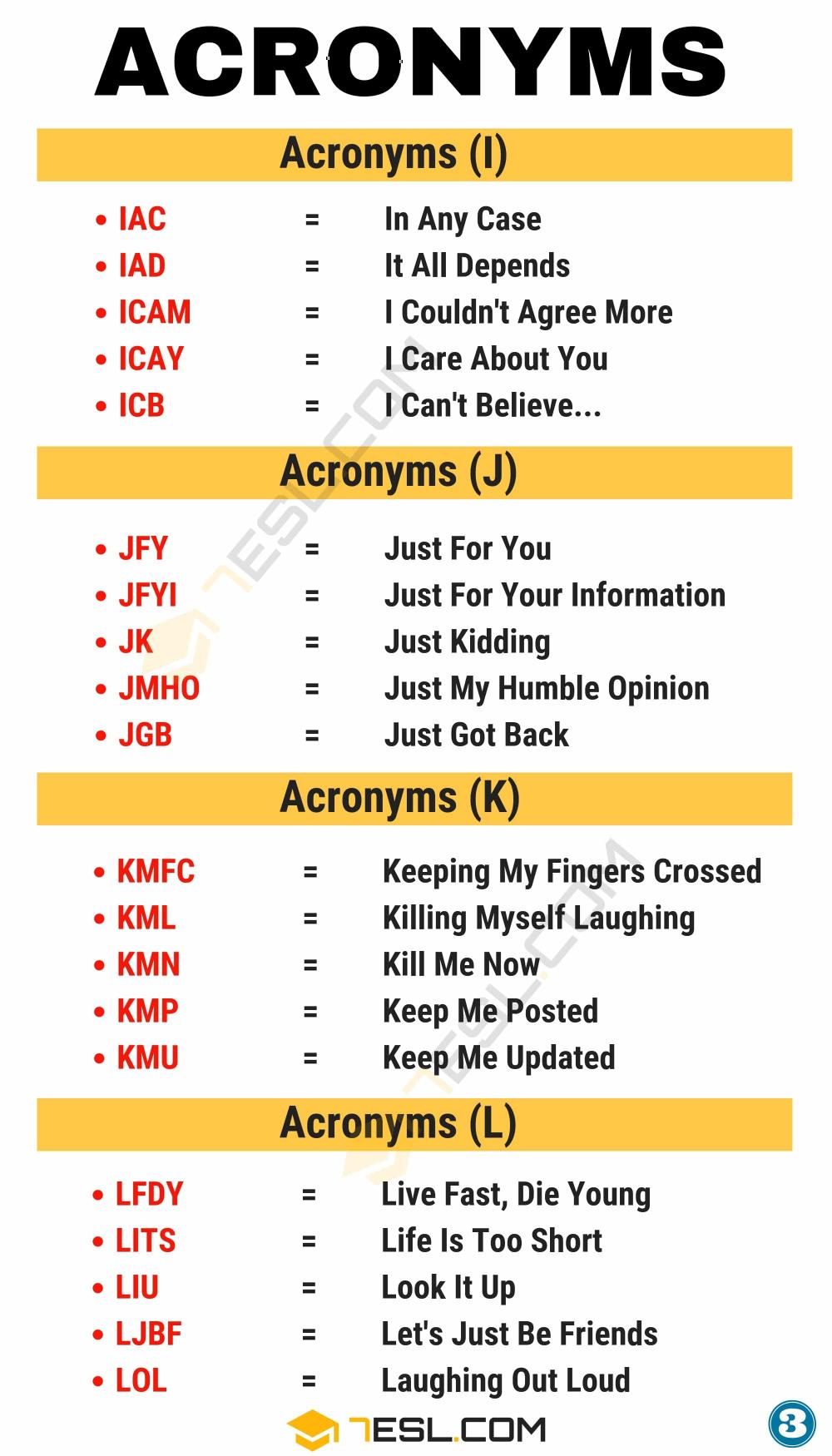 Pin by 7esl.com on Learn English   Acronym words, Learn english ...