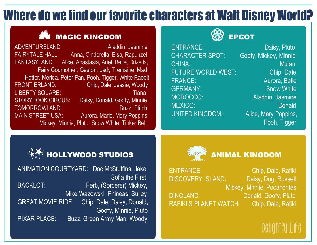 Where To Find Characters At Walt Disney World