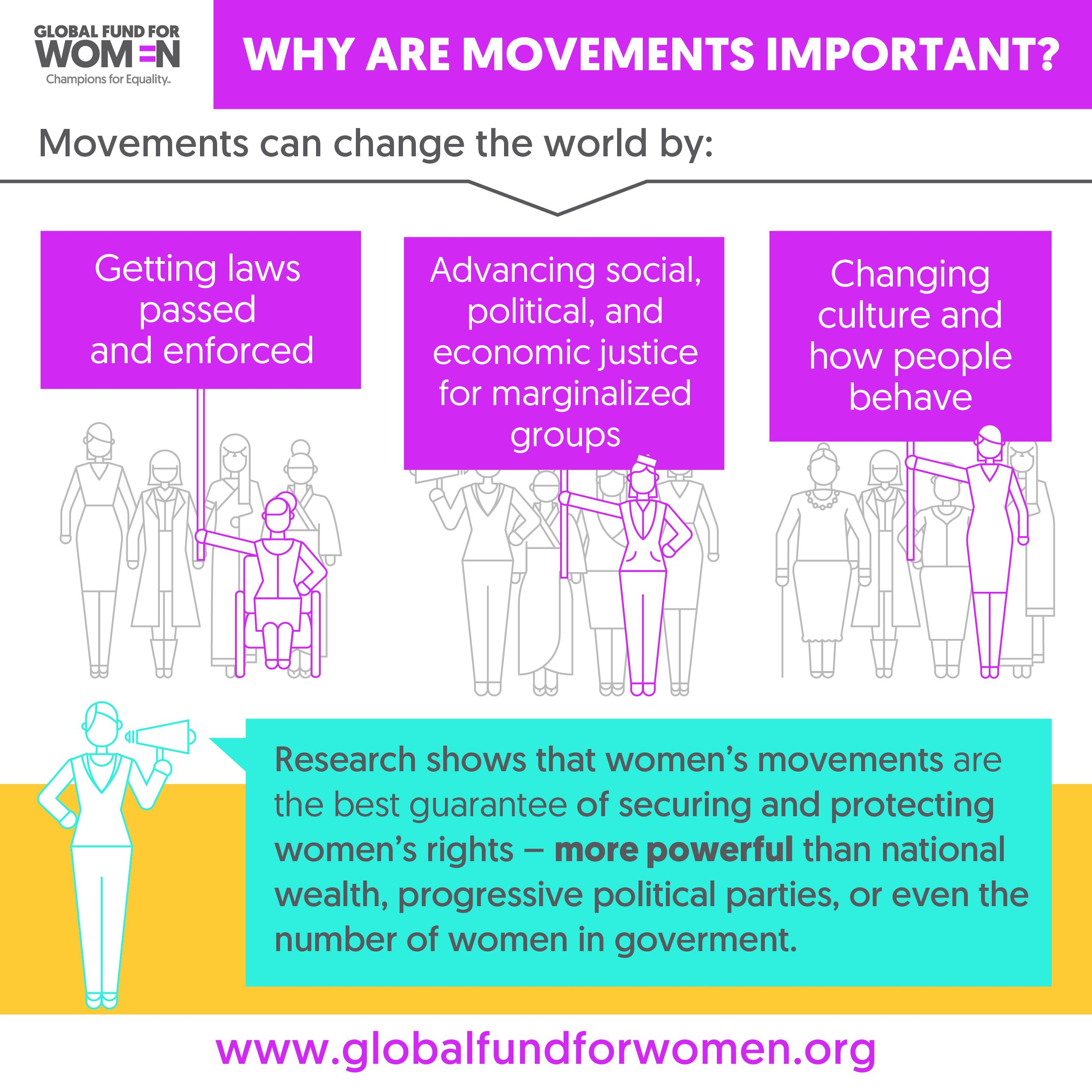 14 How To Make A Movement Ideas Movement Global Fund Social Movement