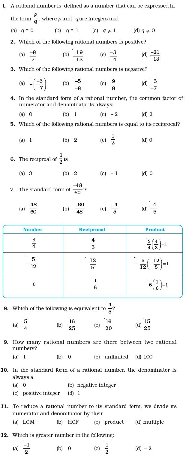Class 7 Important Questions for Maths – Rational Numbers | CT ...