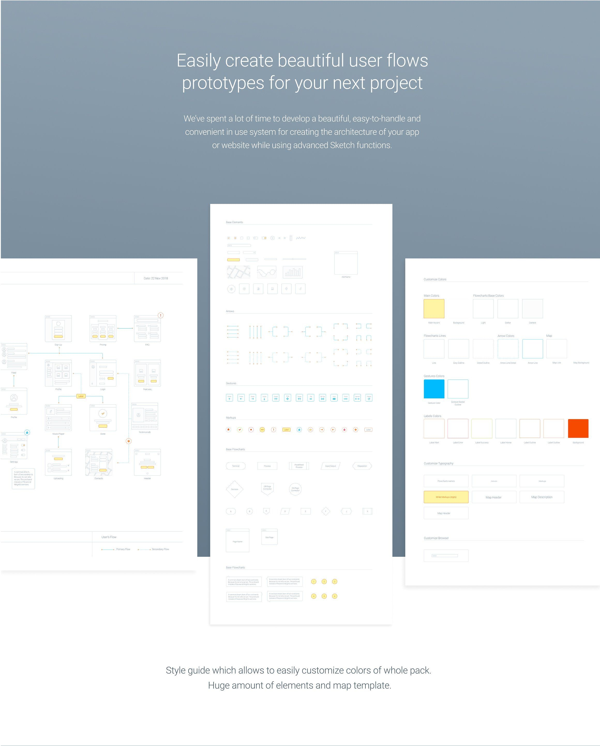 Wire Prototyping System Website Templates
