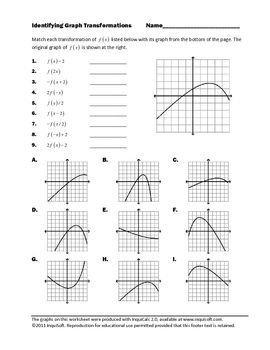 intro activity to graphing by transformations algebra 2 pinterest activities algebra and math. Black Bedroom Furniture Sets. Home Design Ideas