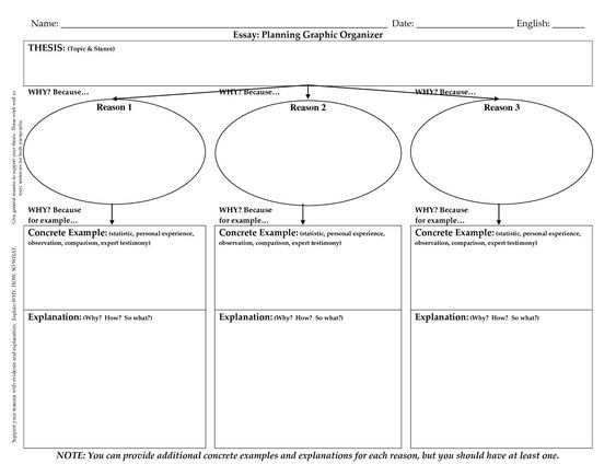 Graphic Organizer Research Paper Outline  Google Search  Writing