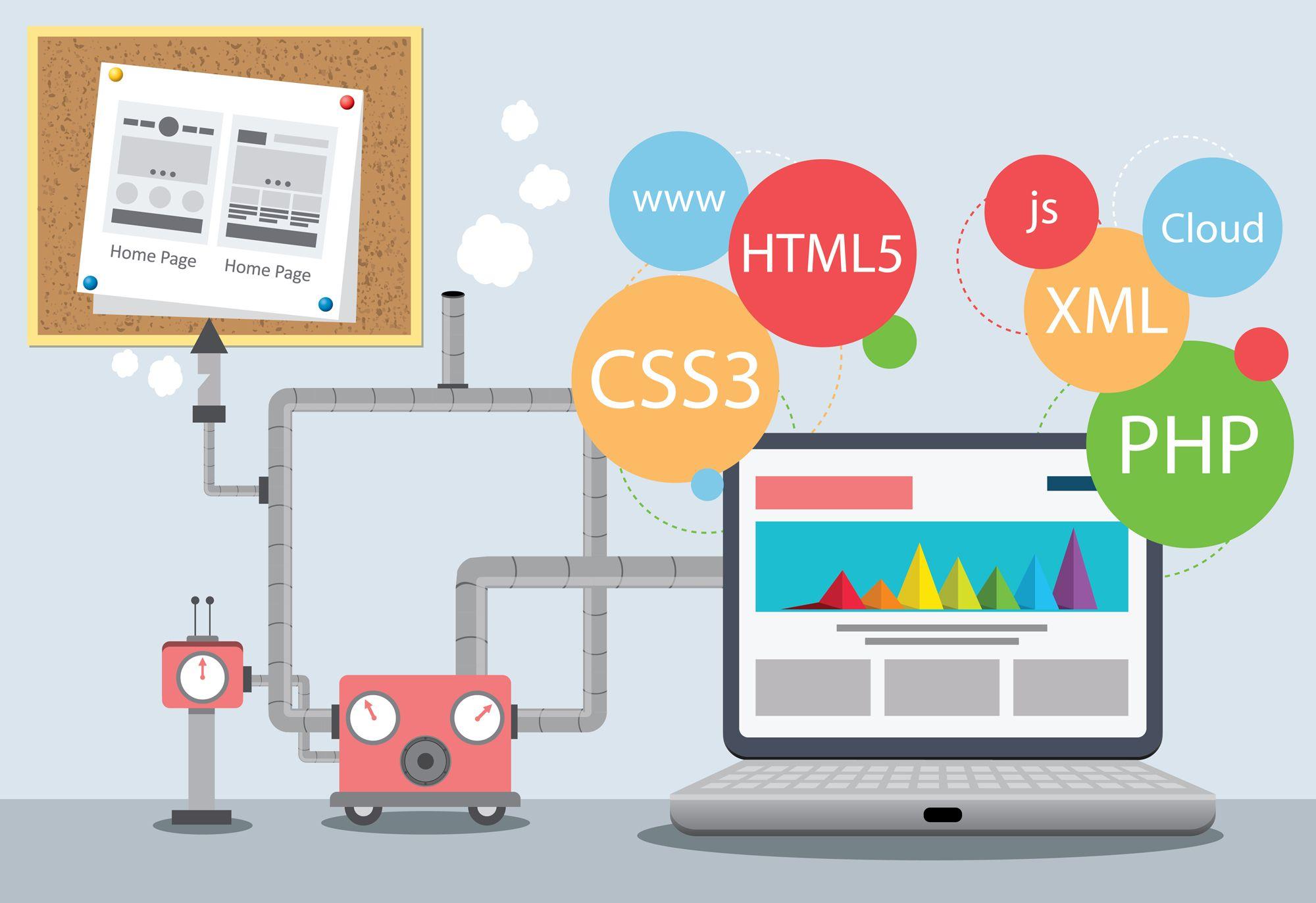 Realtimecampaign Com Promotes Sql Software And Company Website Building Web Design Company Web Design Services Website Development Company