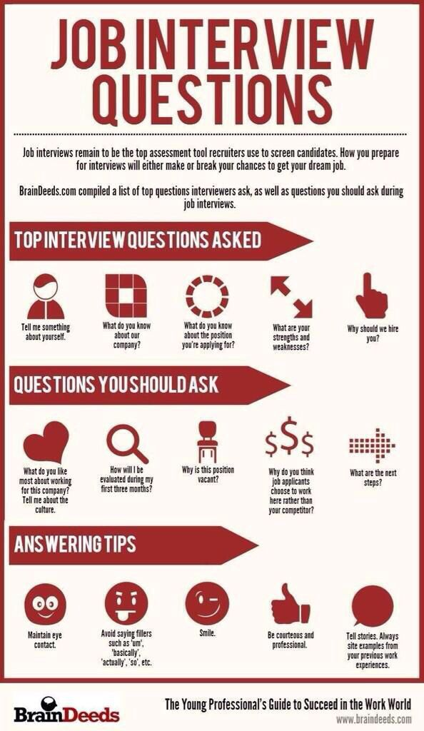 Amazing Job Interview Tips (: With Job Interview Tips