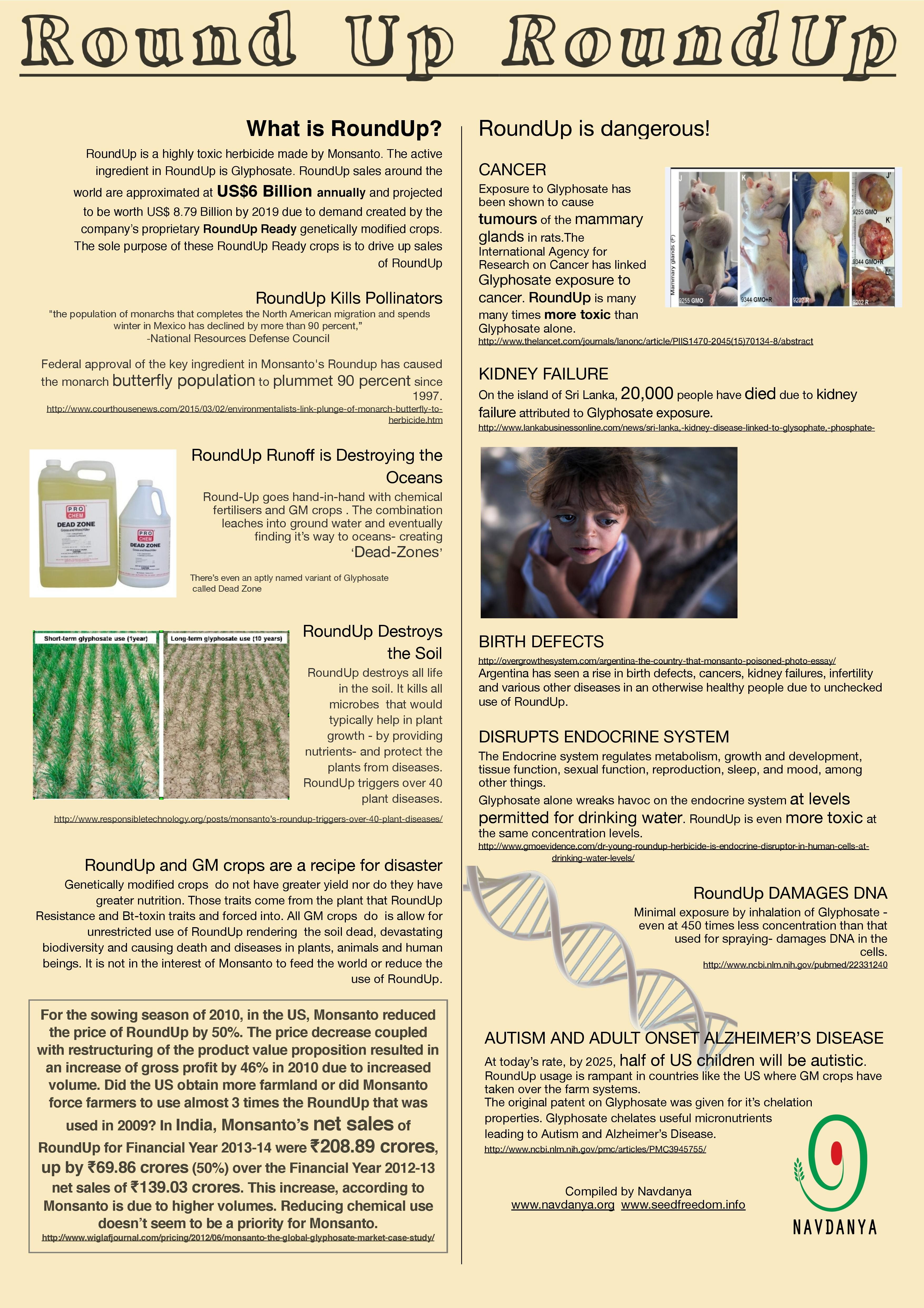 roundup-page-001 | Earth Conscience | World health day, Organic