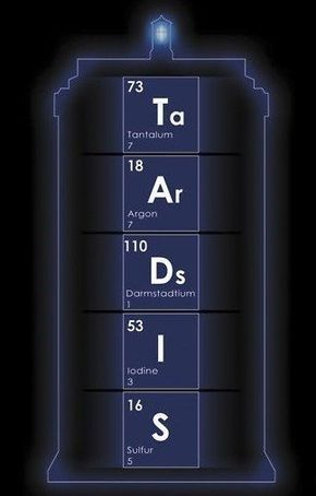 The Chemical Tardis Just when you thought Doctor Who couldnt get any more nerdy I LOVE IT