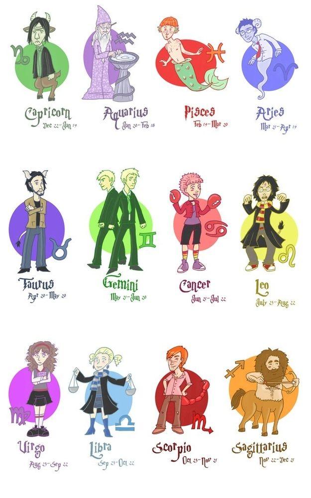 Harry Potter Astrology Harry Potter Zodiac Harry Potter Zodiac Signs Harry Potter Drawings