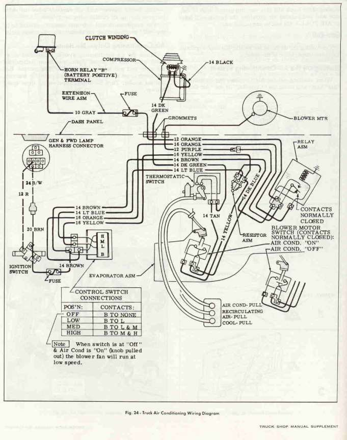 1980 chevy truck fuse box diagram and s fuse box