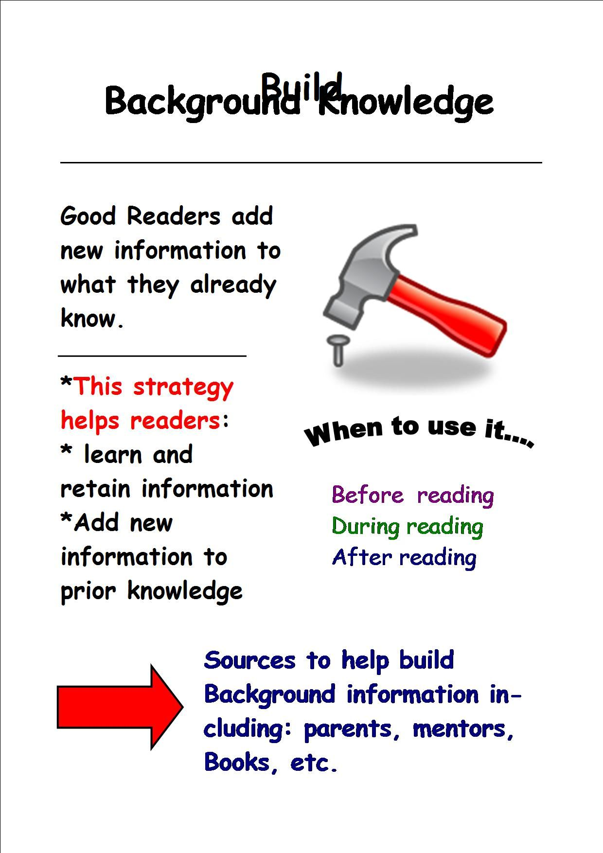 Knowledge and Strategy (Knowledge Reader)