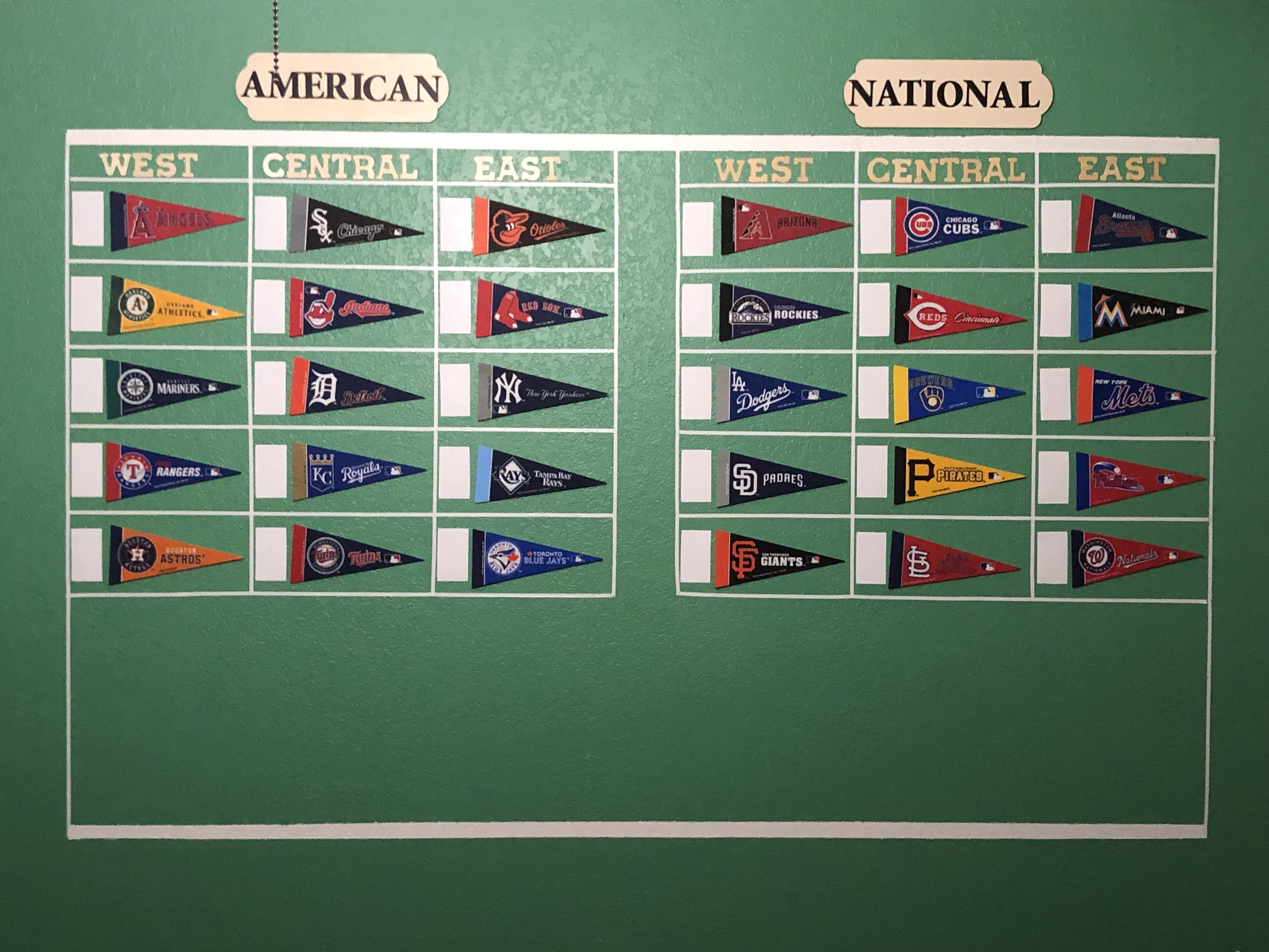 For My Son S 10th Birthday We Created This Mlb Standings Wall 6 5 X 4 With 9 X 4 Pennants Mlb Standings West Central Mlb Baseball