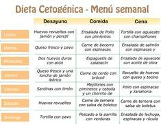 dietas efectivas y faciles para adelgazar