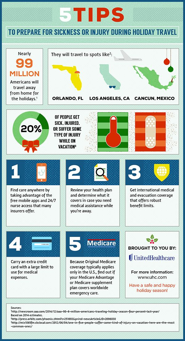 Uhc 5 Tips For Sickness During Holiday Travel Infographic By