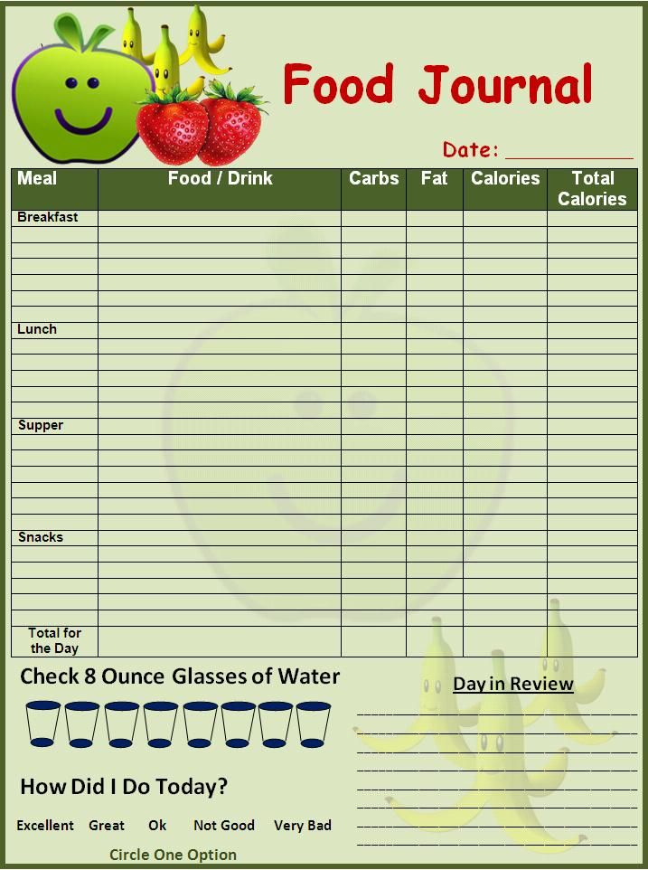 Food journal will provide you guideline about what to eat, how - food journal template free