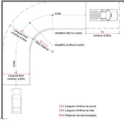 Imagem Design De Garagem Casa Com Garagem Projeto Garagem