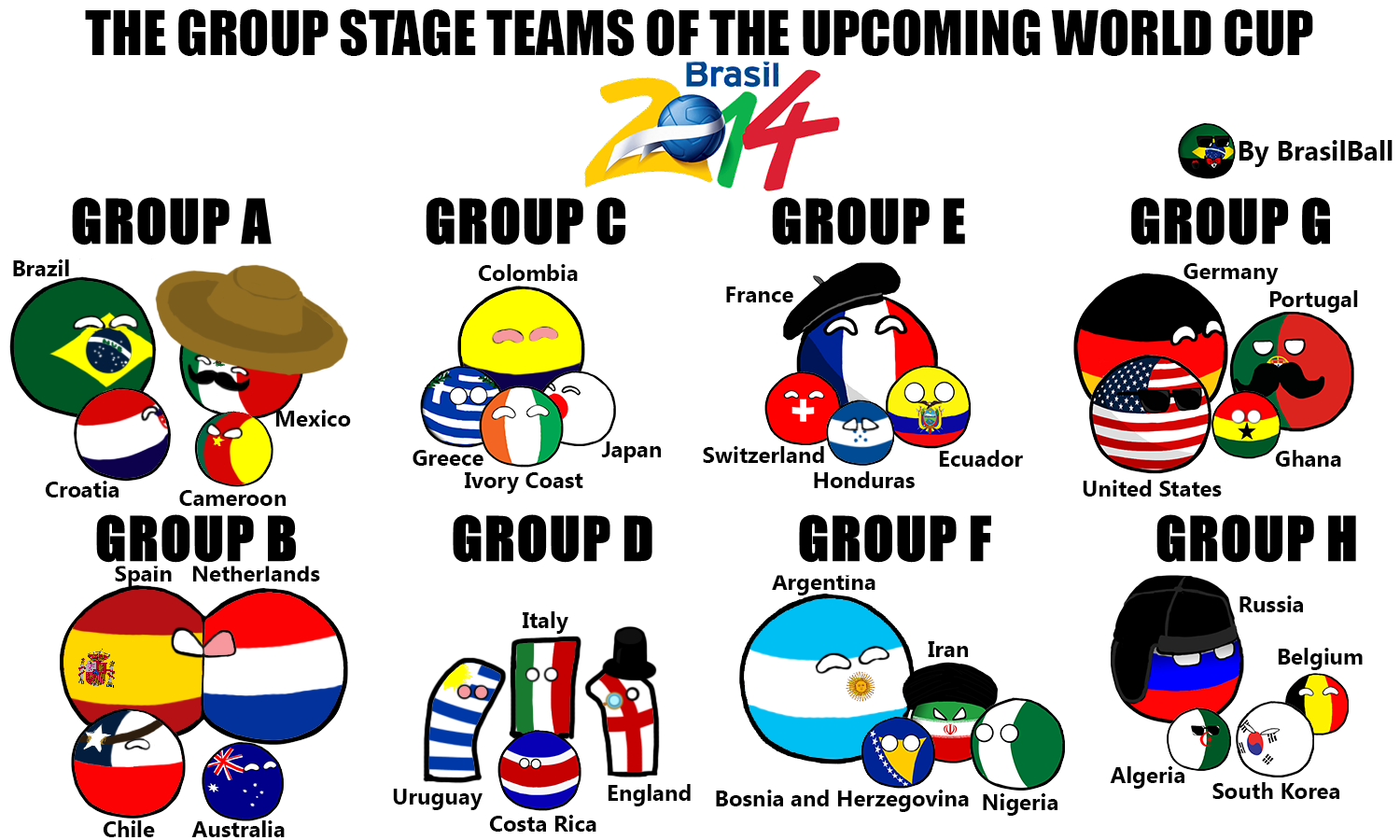 The Group Stage Teams Of The World Cup 2014 World Cup Fifa World Cup World Cup 2014