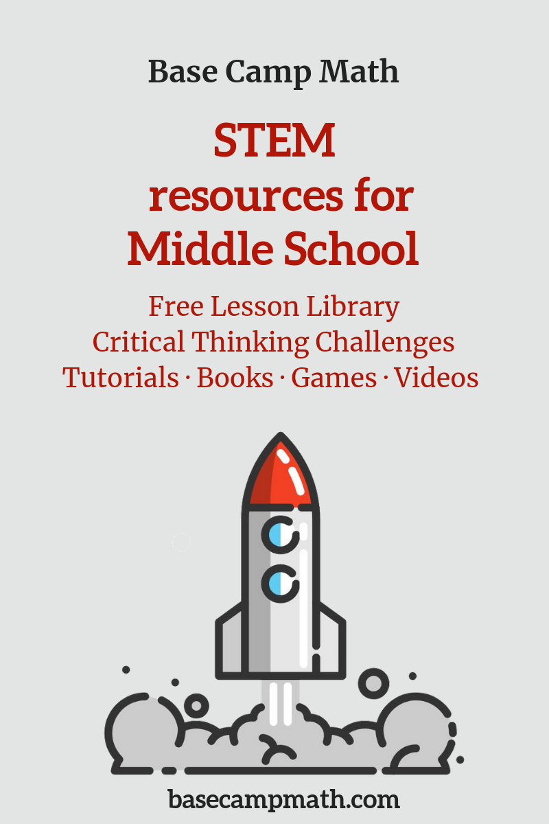 Resources Middle school science, Middle school, Math