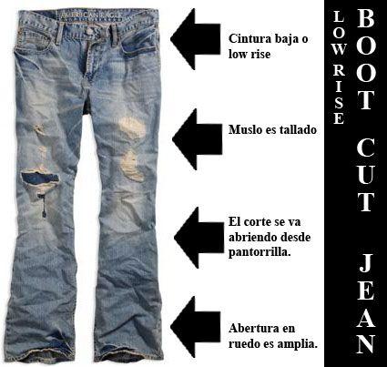 ab259dd1cc Jeans según tu tipo de cuerpo  Hombres