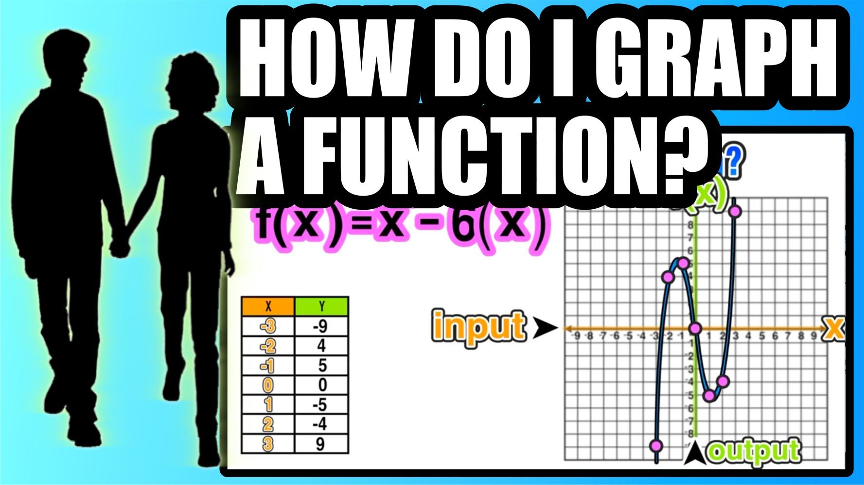 How Do I Graph A Function