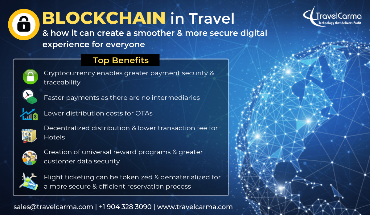 Infographic] Benefits of Blockchain for the Tourism Industry | Travel  technology, Technology solutions, Infographic