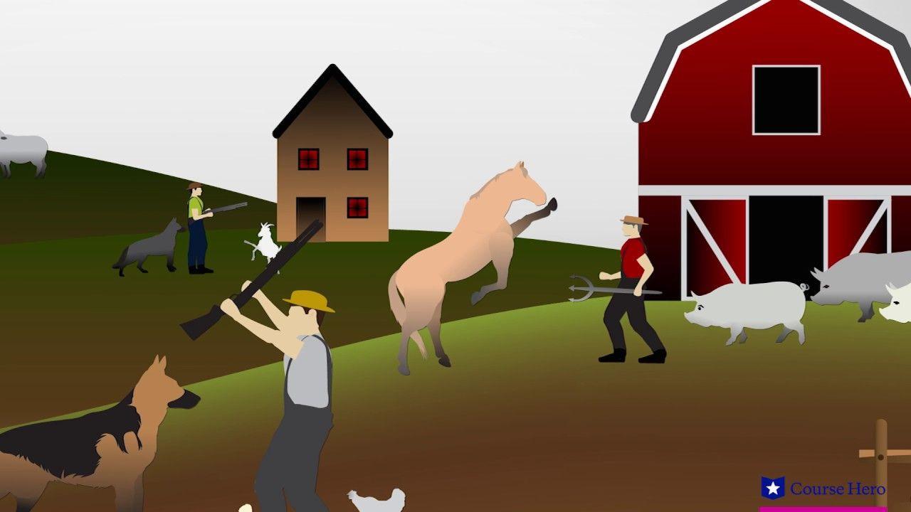 Animal Farm By George Orwell Chapter 4 Summary And Analysis Animal Farm Book Farm Animals Animals