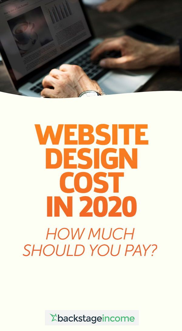 How Much Should a Website Design Cost for Your Business in ...