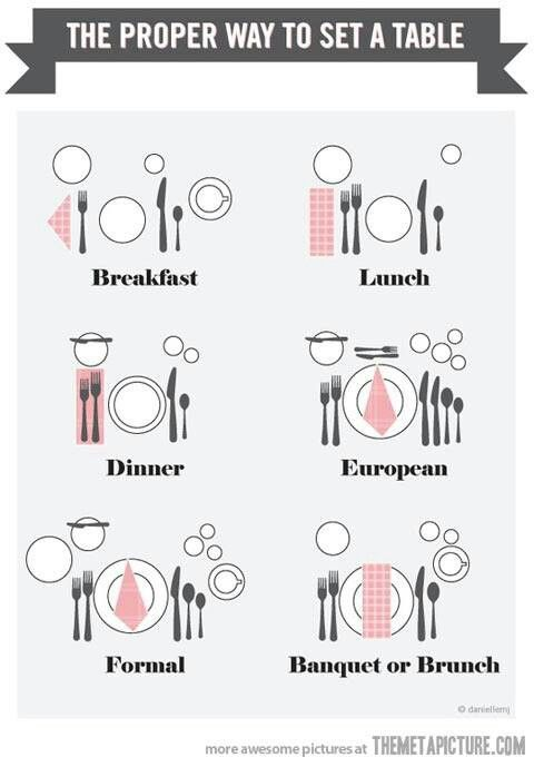 The student understands the history of food service and the use of the professional kitchen and is expected to demonstrate types of table setting dining ...  sc 1 st  Pinterest & Pin by ZaraBabe on DIY Fashion Ideas | Pinterest | DIY fashion and ...