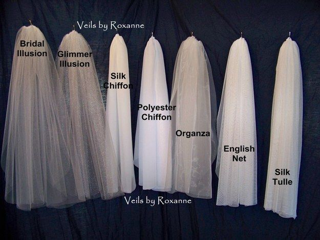 Think About Veil Fabric
