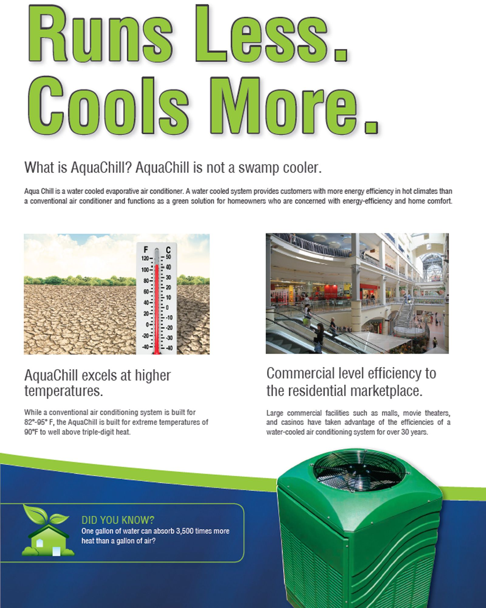 For A Free Quote On The Aquachill Call 916 388 0808 Or Go Directly To The Manufacturer In Sacramento At Www Aqua C Green Solutions Swamp Cooler Water Cooling