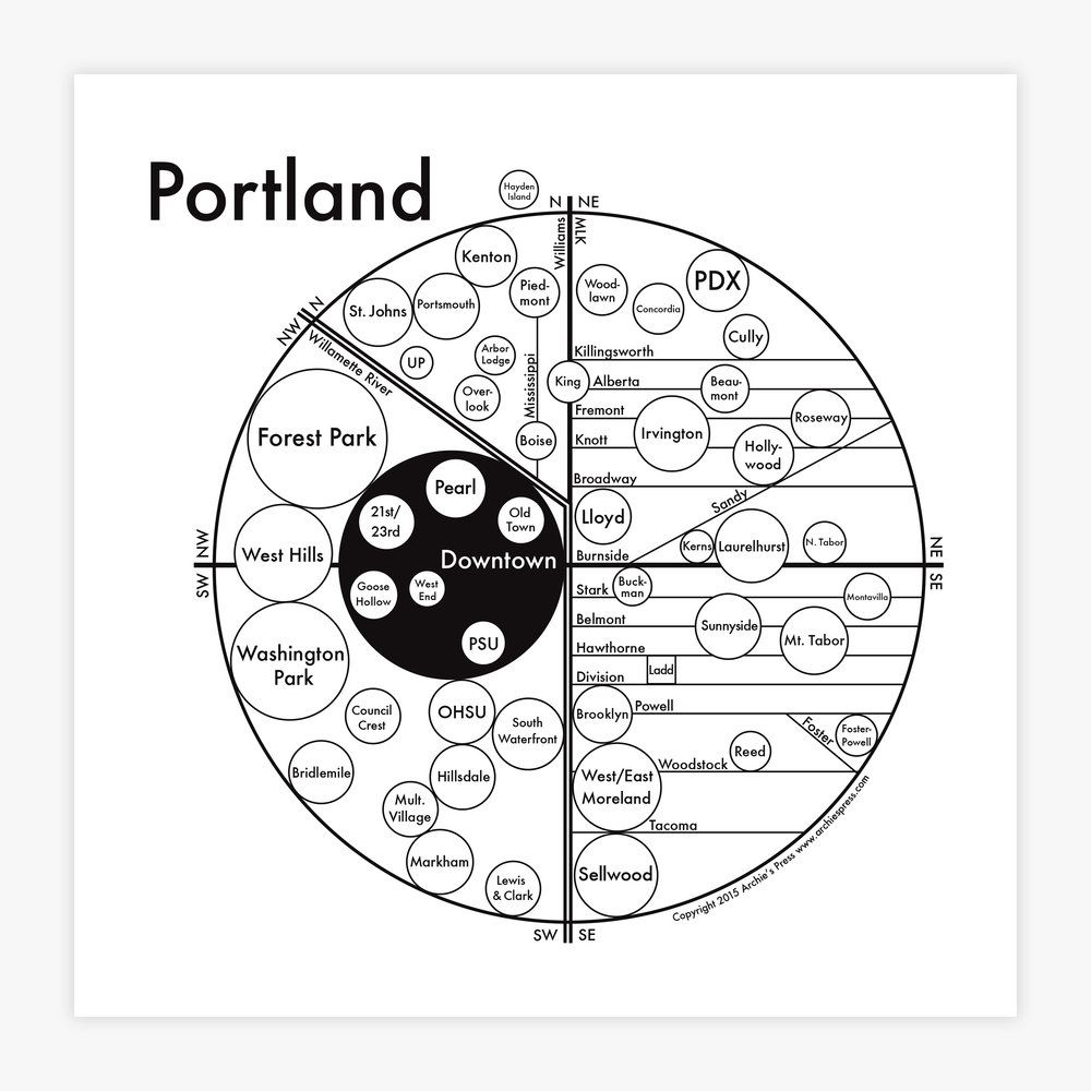 Image result for portland print artists | - - U P L I F T ...