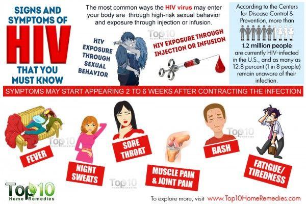 manifestazione hiv