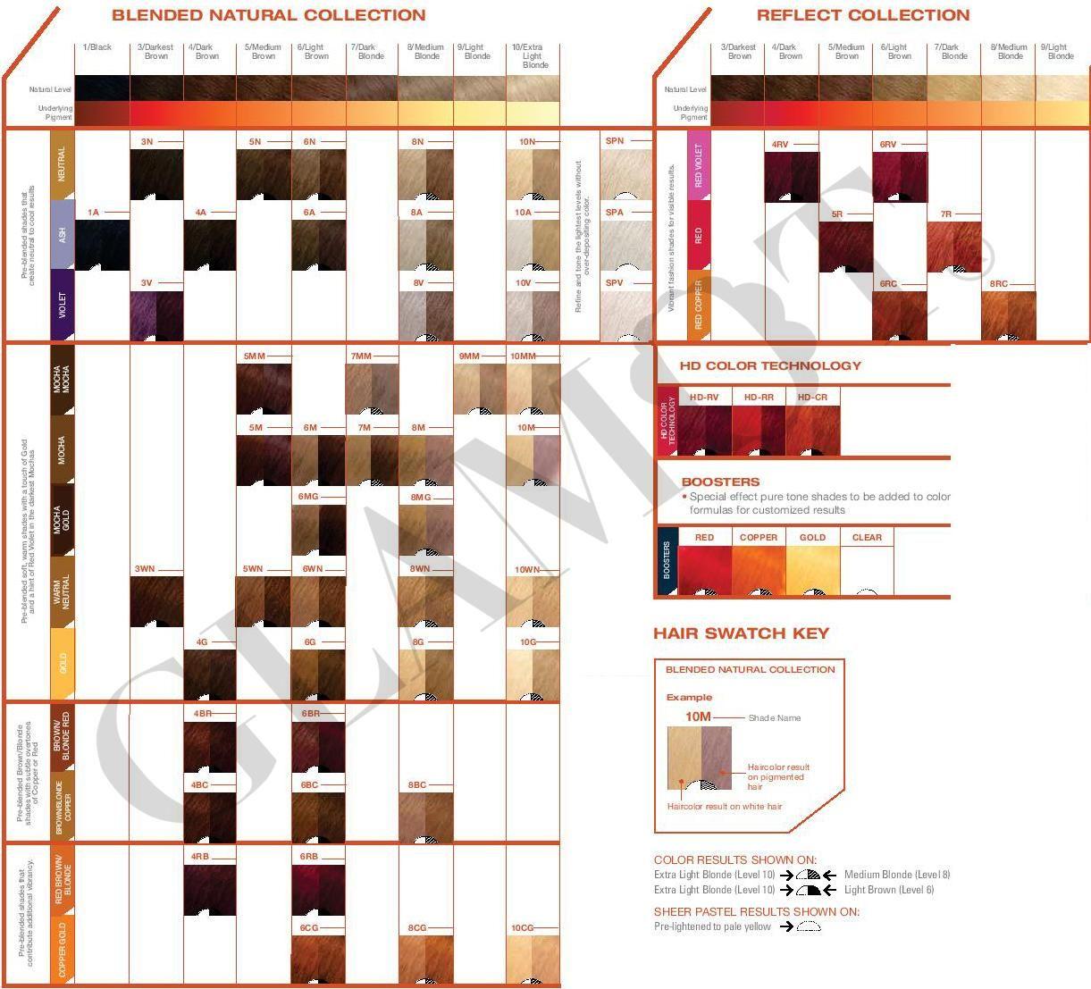 Matrix Color Sync Matrix Color Matrix Hair Color Chart Matrix Color Chart