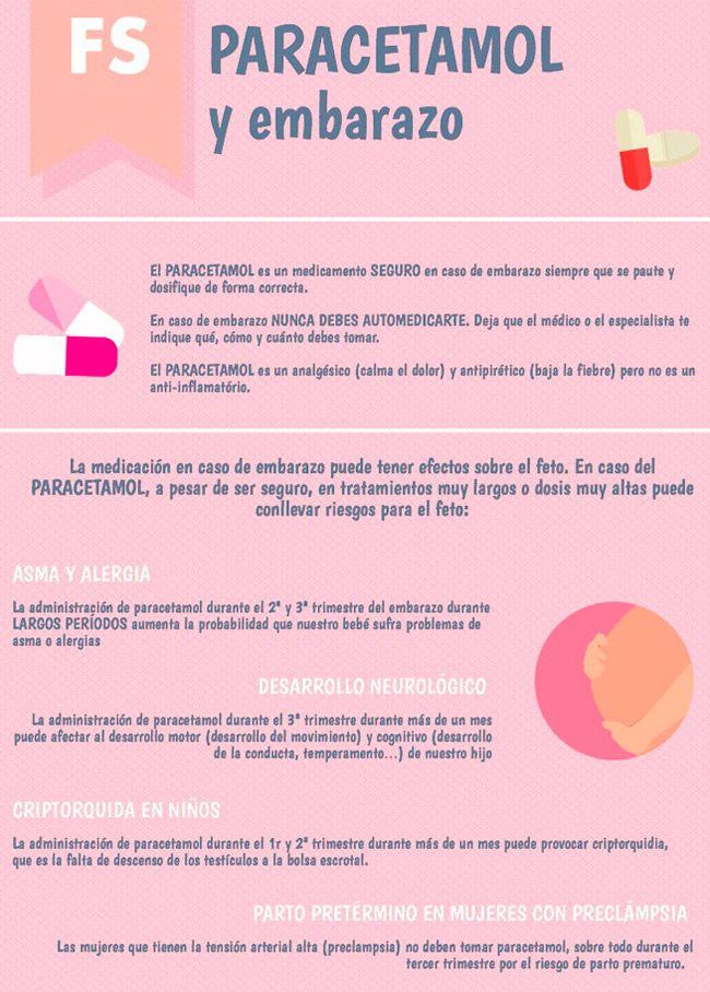 Paracetamol en el embarazo; ¿Es peligroso? ¡Descubre los riesgos ...