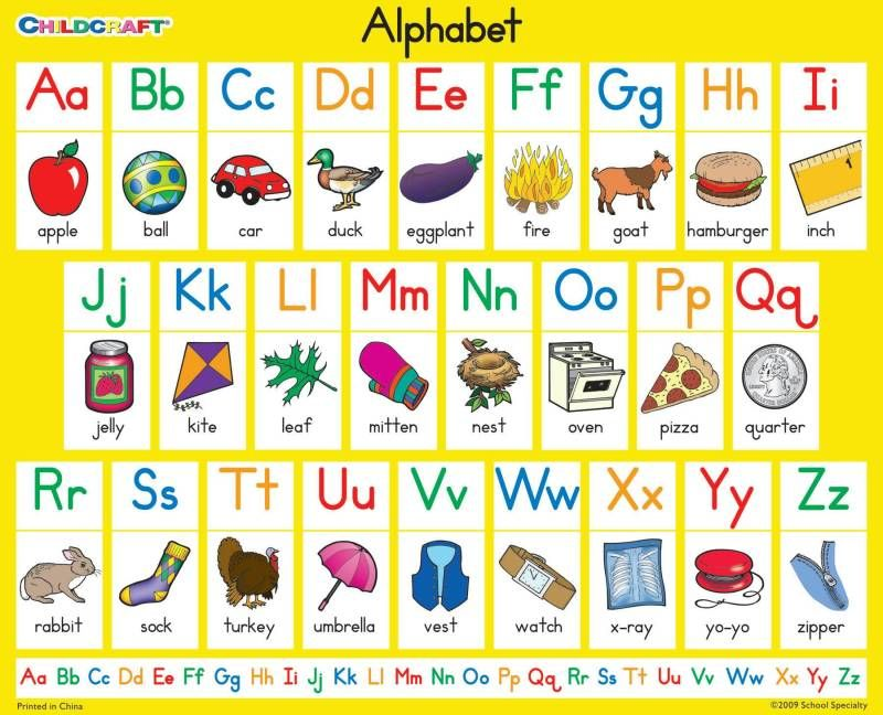 Elegant Alphabet Chart Childcraft Literacy Charts English Alphabet