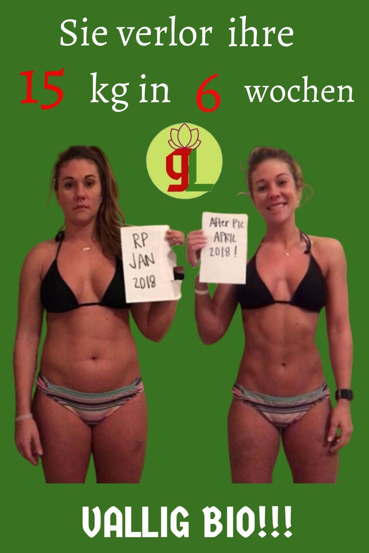 Die 6 besten Übungen, um schnell Gewicht zu verlieren