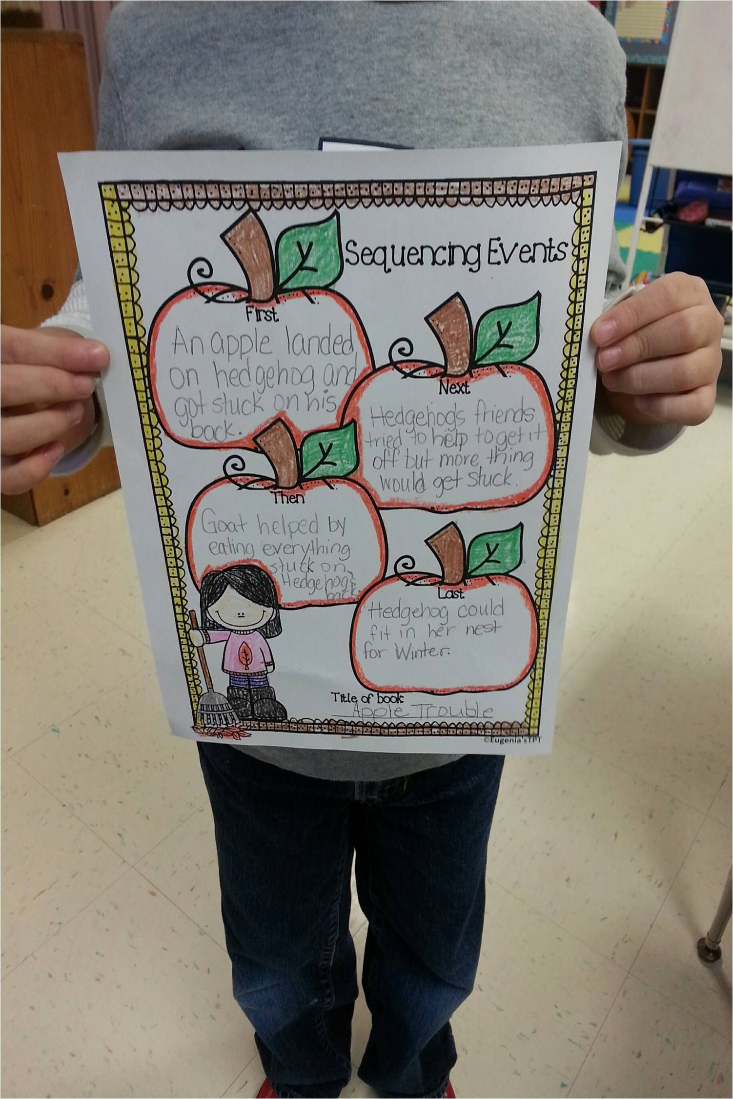 Reading Graphic Organizers For Reading Comprehension Fall