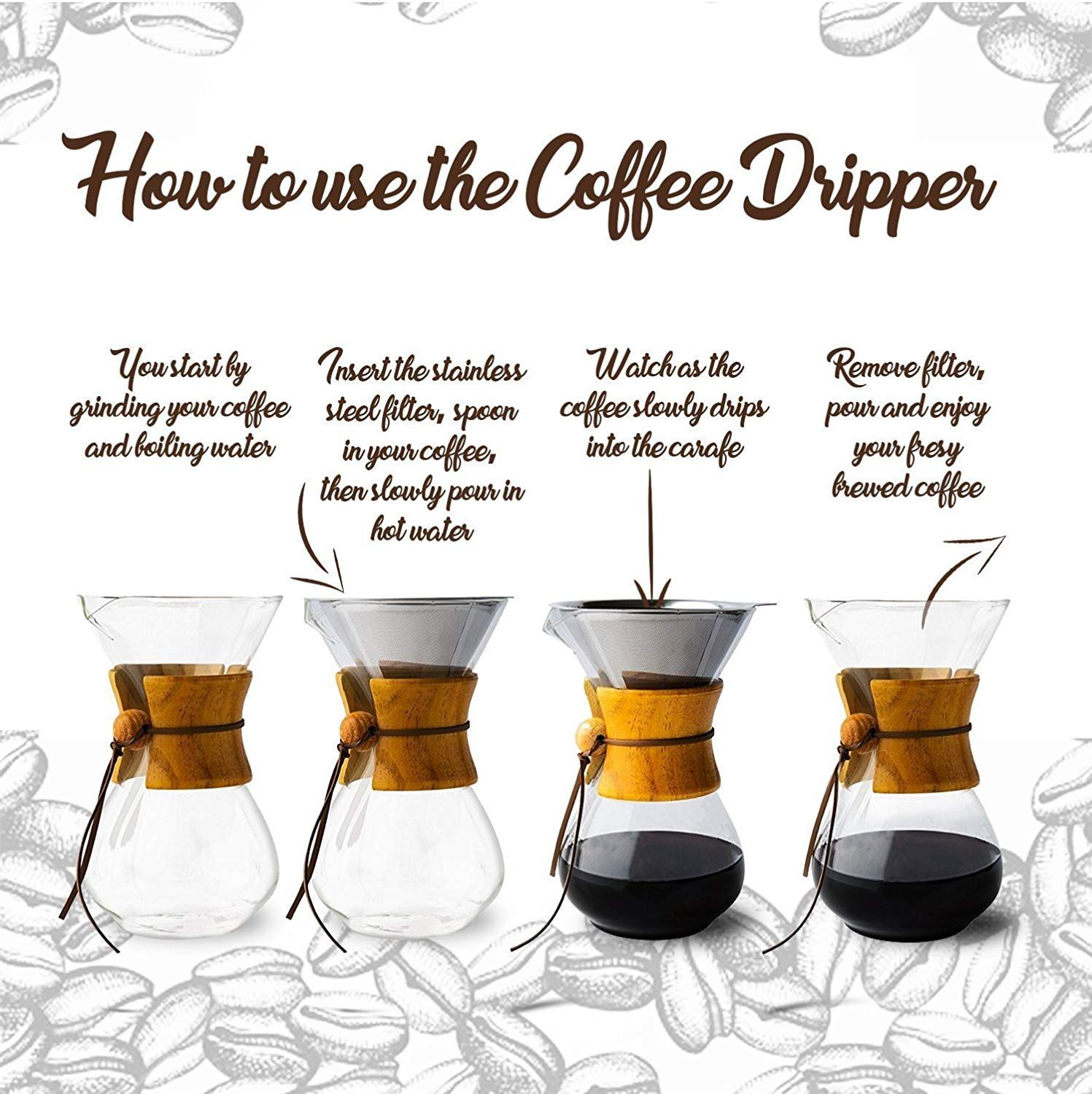 Do you know how to use the coffee dripper here is a