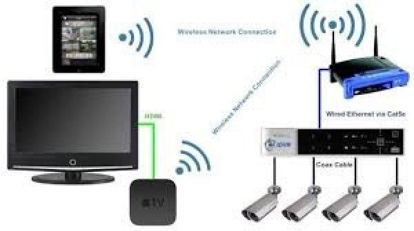 WIFI Router range extender Installation for Home Villa School Office