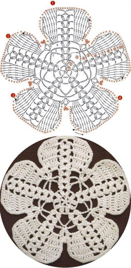 모티브도안100 / 코바늘 원형 플라워 모티브 : 네이버 블로그 | stitches ...