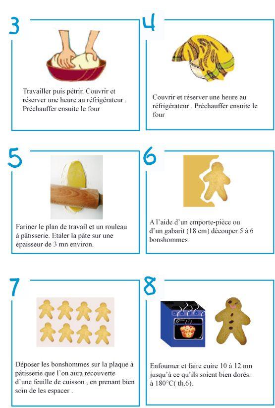 Imprimer la recette de bonhomme pain épices page 2 - Noel Tete a modeler