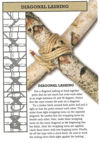 Photo of www.paracordist.com Diagonal Lashing #knots #camping #lashesknots